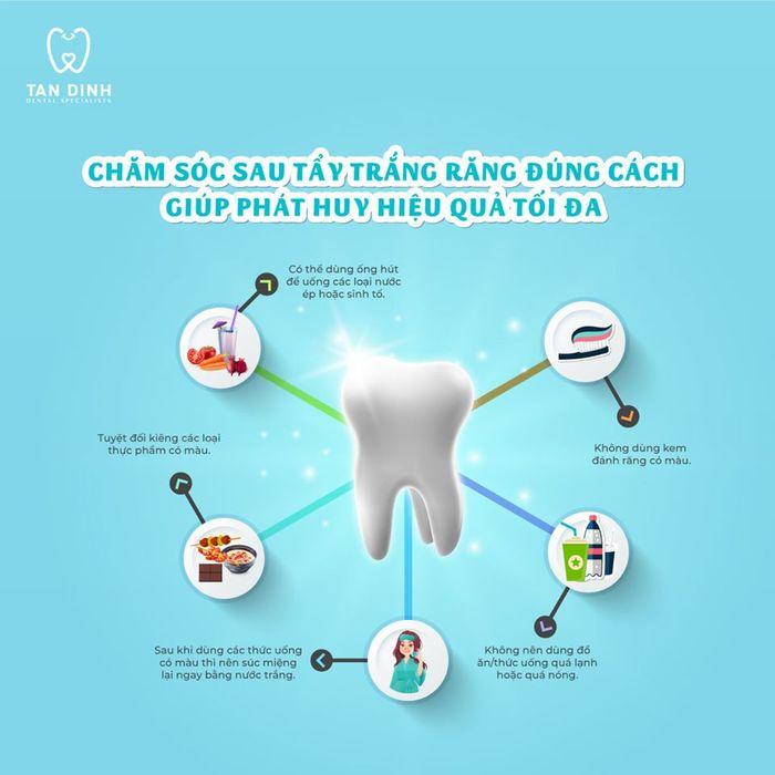 Lưu ý khi chăm sóc răng sau tẩy trắng.: Hạn chế những thực phẩm chứa phẩm màu, nhất là màu sậm: Cà phê, trà, cà ri, rượu,... Thường xuyên vệ sinh răng miệng bằng bàn chải có độ cứng thích hợp tối thiểu 2 lần/ngày. Sau khi ăn, nên dùng chỉ nha khoa để lấy các thức ăn thừa trong kẽ răng. Thường xuyên sử dụng nước súc miệng. Kiểm tra răng miệng và lấy cao răng thường xuyên 6 tháng/lần