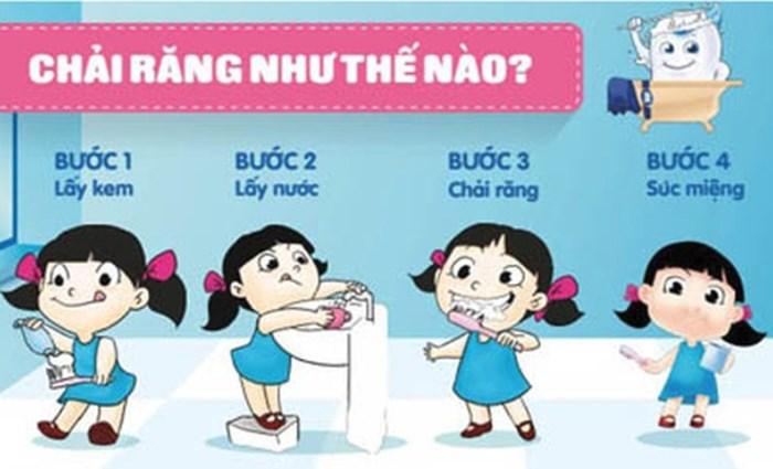 Hướng dẫn và đốc thúc trẻ vệ sinh răng miệng đều đặn và đúng cách. Nên thường xuyên ngậm nước muối ấm để hạn chế vi khuẩn tấn công