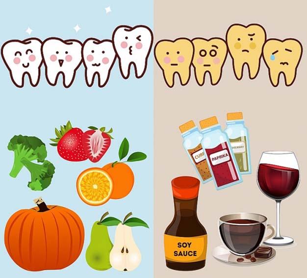 Thực phẩm ảnh hưởng răng